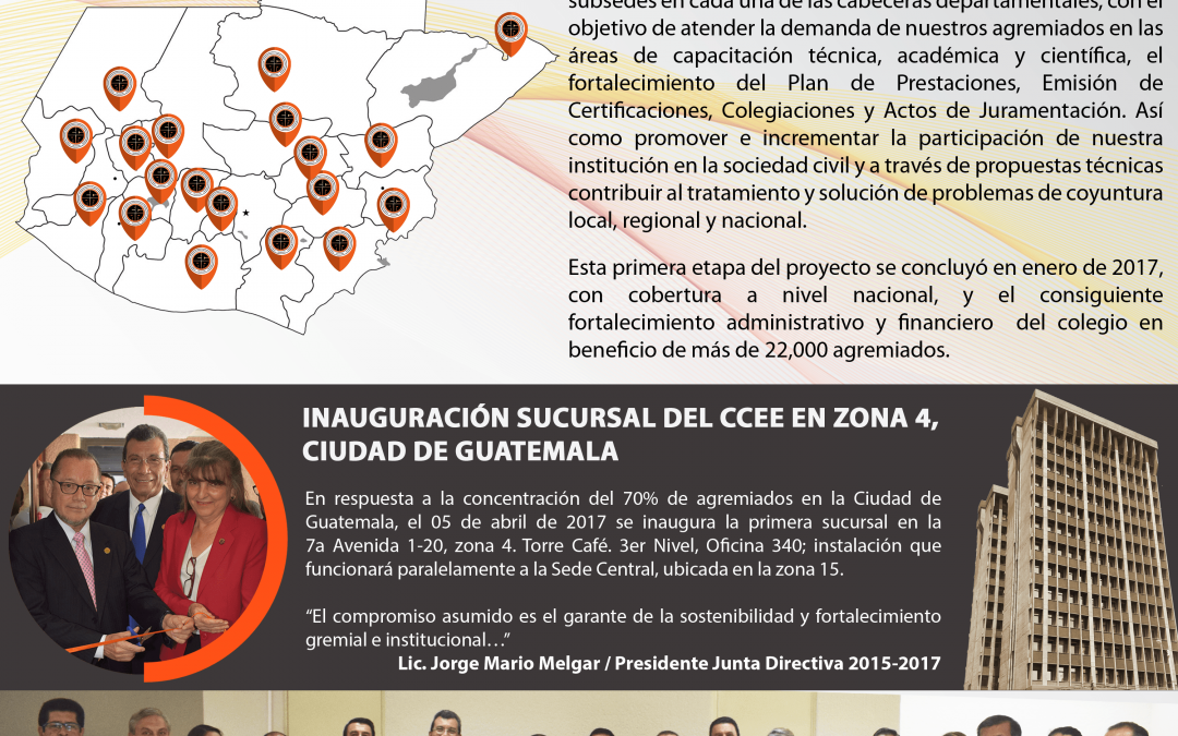 INAUGURACIÓN SUCURSAL DEL COLEGIO EN ZONA 4, CIUDAD DE GUATEMALA